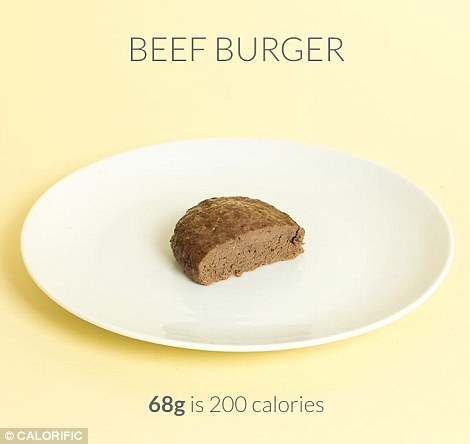 1416173625740_Image_galleryImage_What_200_Calories_of_Ever-1.JPG